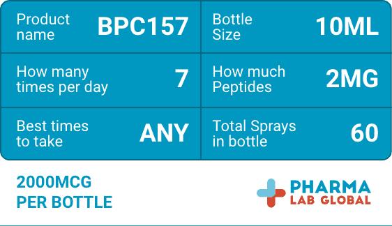 Buy BPC157 Nasal Spray  Direct SARMS Spain